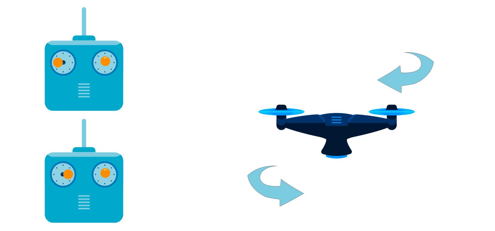 guiñada-o-yaw-drones-controles-comprar-drones-online